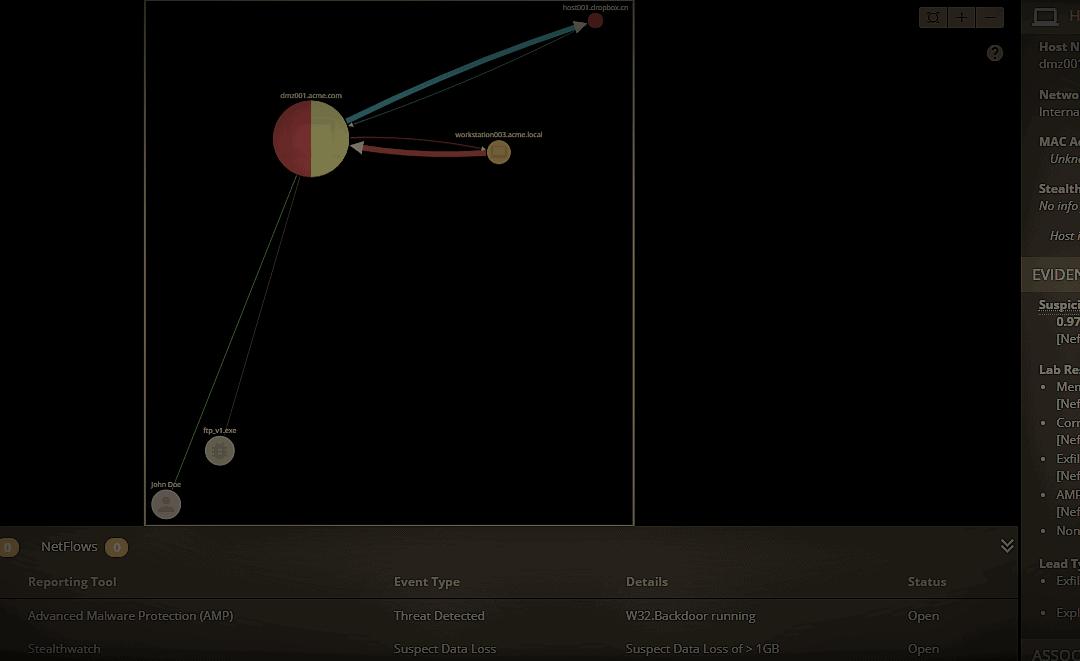 Killchain Analytics